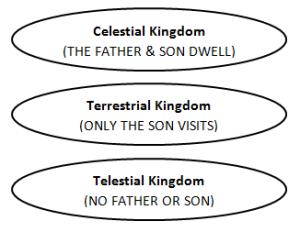 3_kingdoms